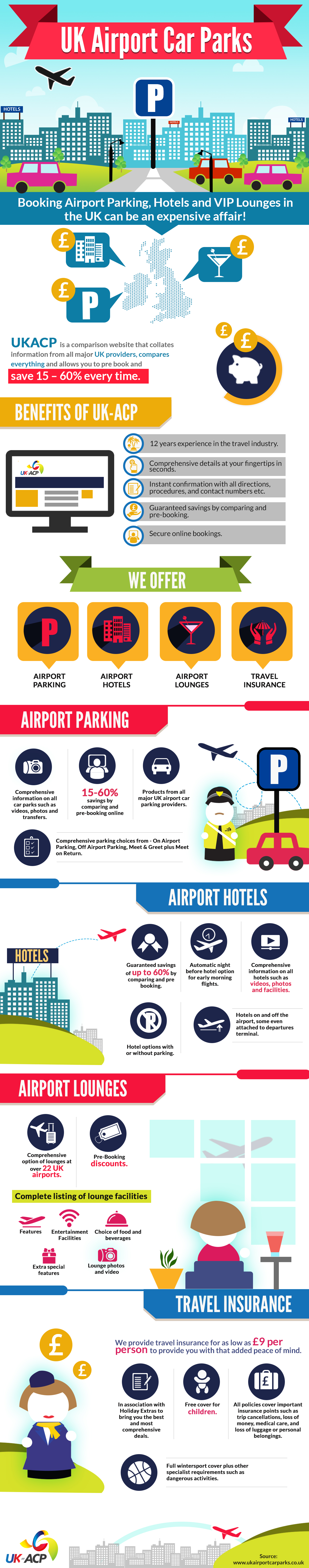 Ukacp infographic uk airport car parks infographic kristyandbryce Gallery